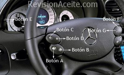 Cuadro-Mercedes-Benz-CLS-W219