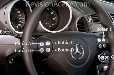 Cuadro-Mercedes-Benz-SLK-W171