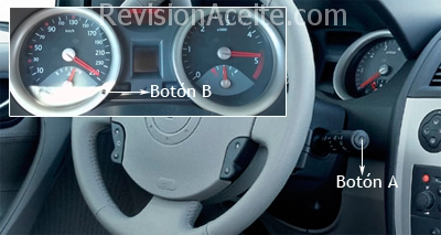 Cuadro-Renault-Megane-II